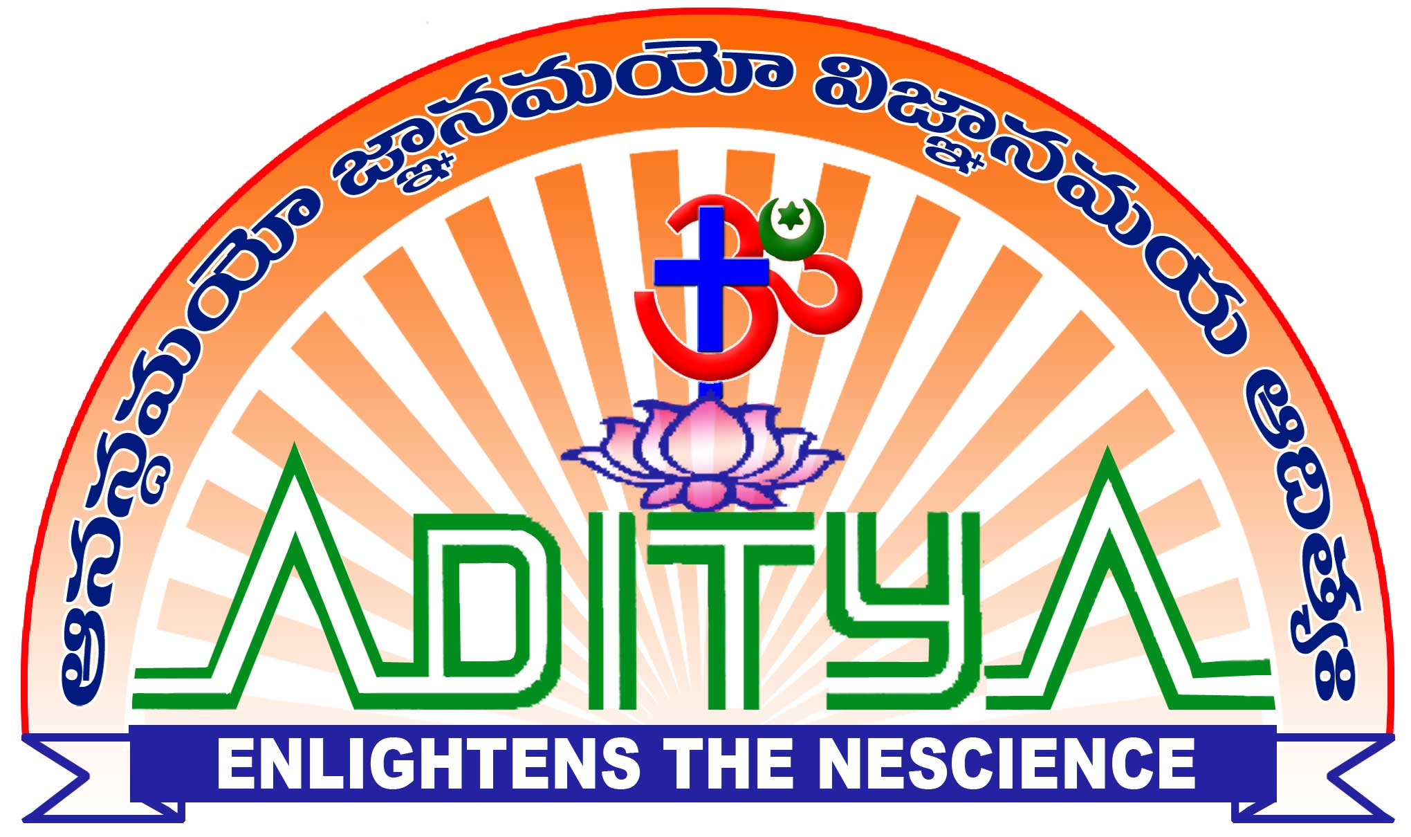 Aditya Engineering College University Innovation